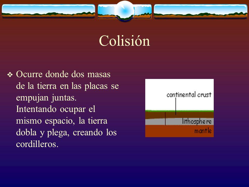 Colisión Ocurre donde dos masas de la tierra en las placas se empujan juntas. Intentando ocupar el mismo espacio, la tierra dobla y plega, creando los