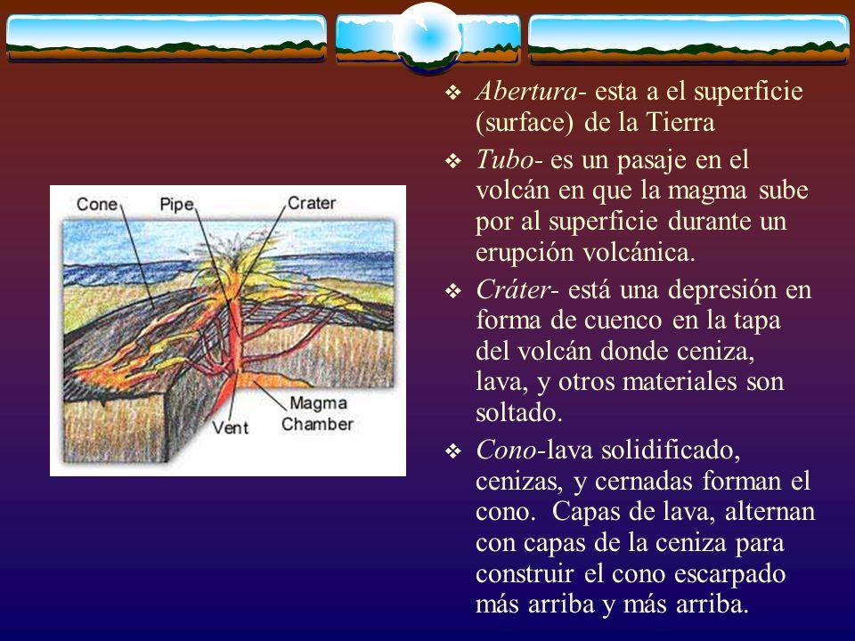 Abertura- esta a el superficie (surface) de la Tierra Tubo- es un pasaje en el volcán en que la magma sube por al superficie durante un erupción volcá