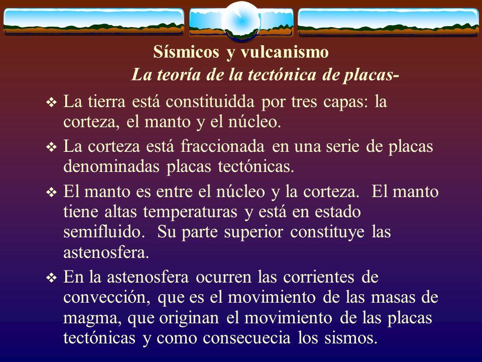 Sísmicos y vulcanismo La teoría de la tectónica de placas- La tierra está constituidda por tres capas: la corteza, el manto y el núcleo. La corteza es