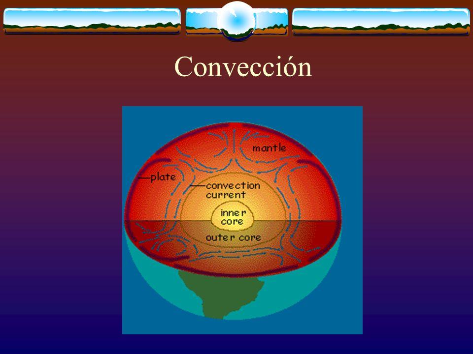 4 Tipos de Actividad de Fosa Tectónicas Divergente, Convergente, Colisión, y Transforman