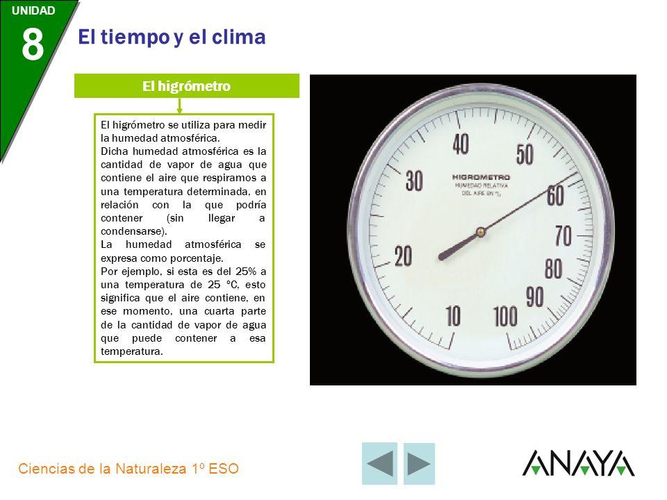 UNIDAD 8 Ciencias de la Naturaleza 1º ESO El tiempo y el clima El pluviómetro El pluviómetro se utiliza para medir el volumen de las precipitaciones.