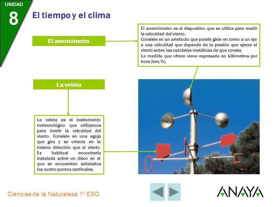 UNIDAD 8 Ciencias de la Naturaleza 1º ESO El tiempo y el clima El higrómetro El higrómetro se utiliza para medir la humedad atmosférica. Dicha humedad