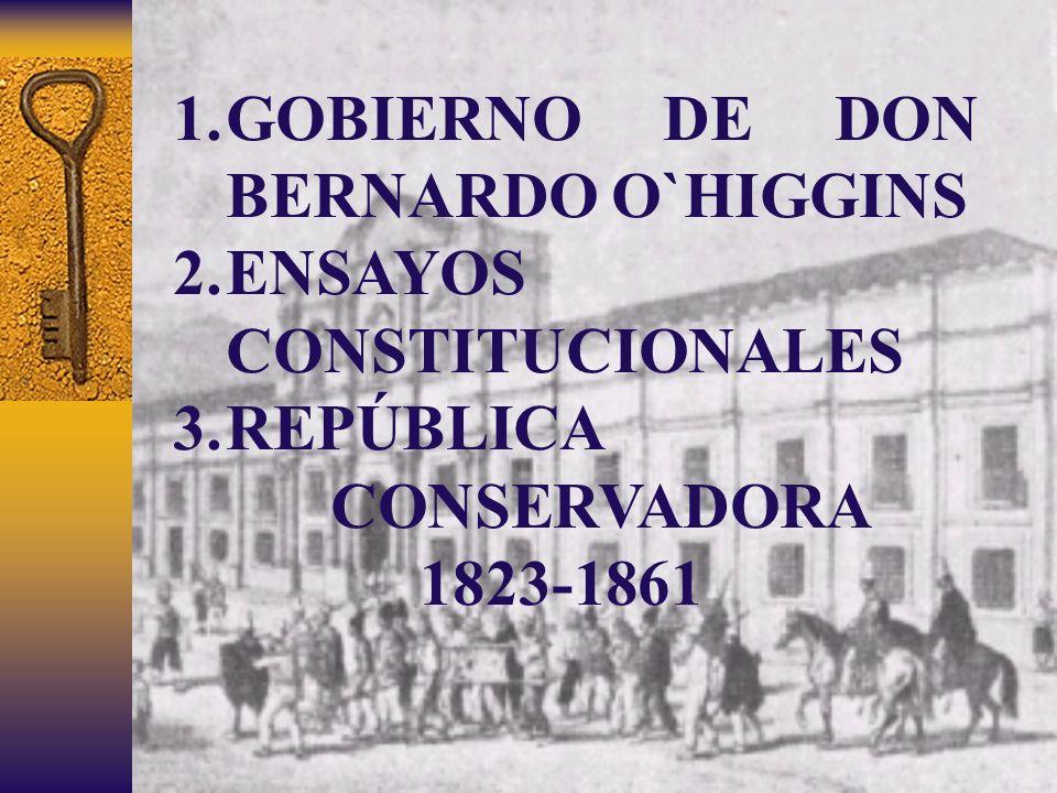 1.GOBIERNO DE DON BERNARDO O`HIGGINS 2.ENSAYOS CONSTITUCIONALES 3.REPÚBLICA CONSERVADORA 1823-1861