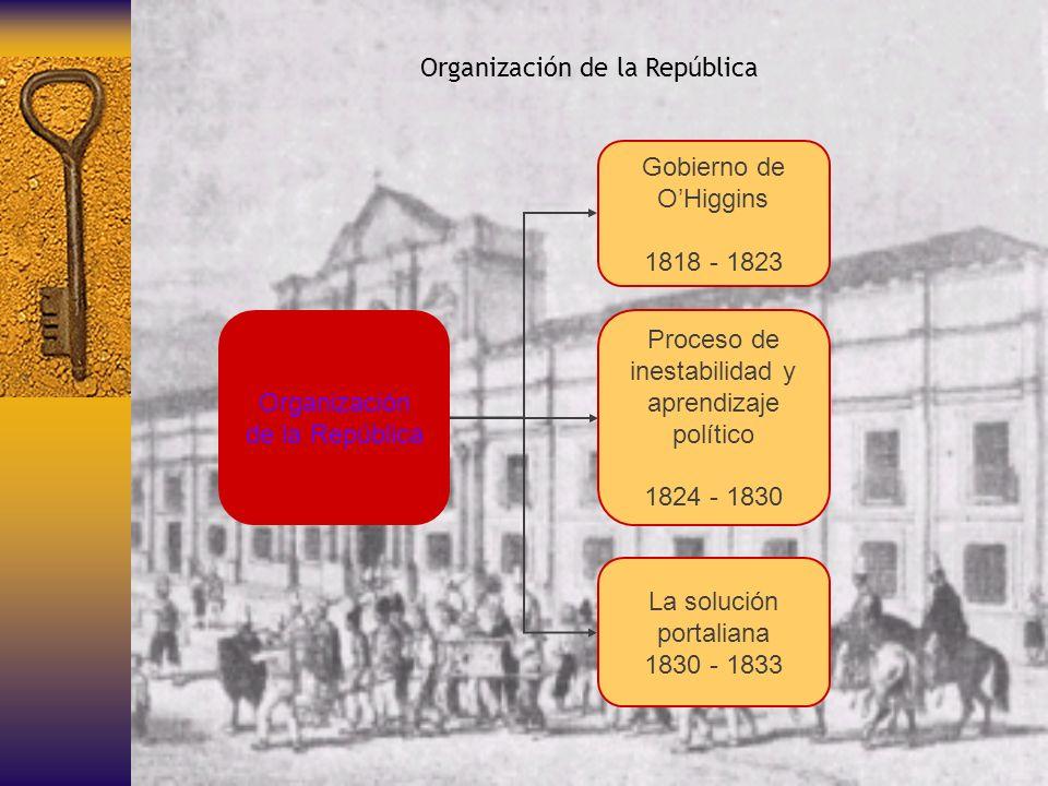 ¿Durante que periodo de Gobierno Diego Portales fue Ministro.