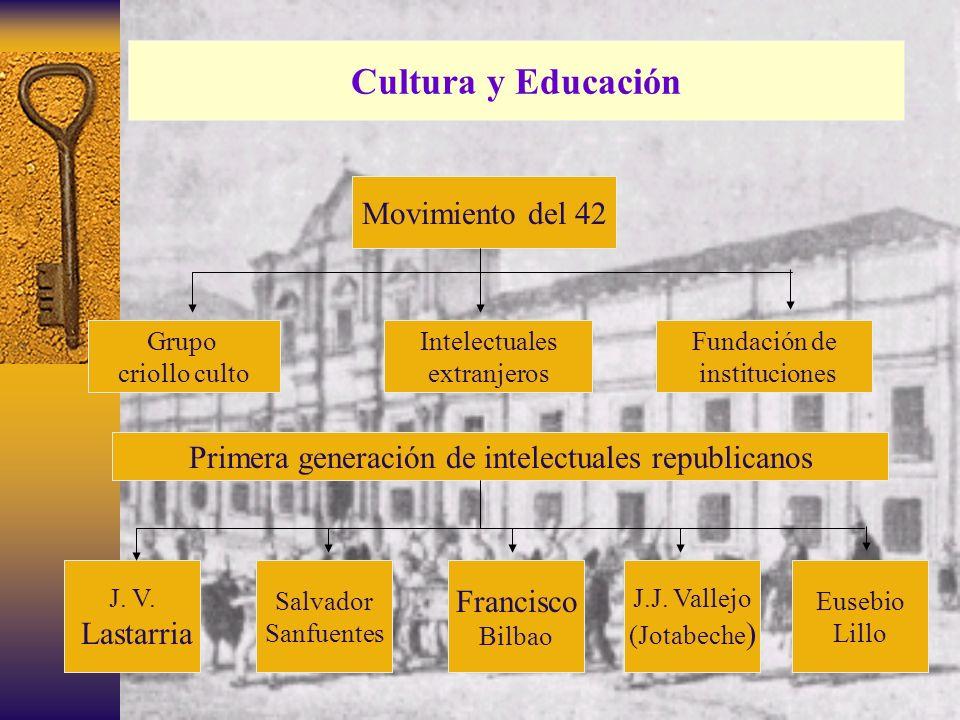 Cultura y Educación Movimiento del 42 Grupo criollo culto Intelectuales extranjeros Fundación de instituciones Primera generación de intelectuales rep