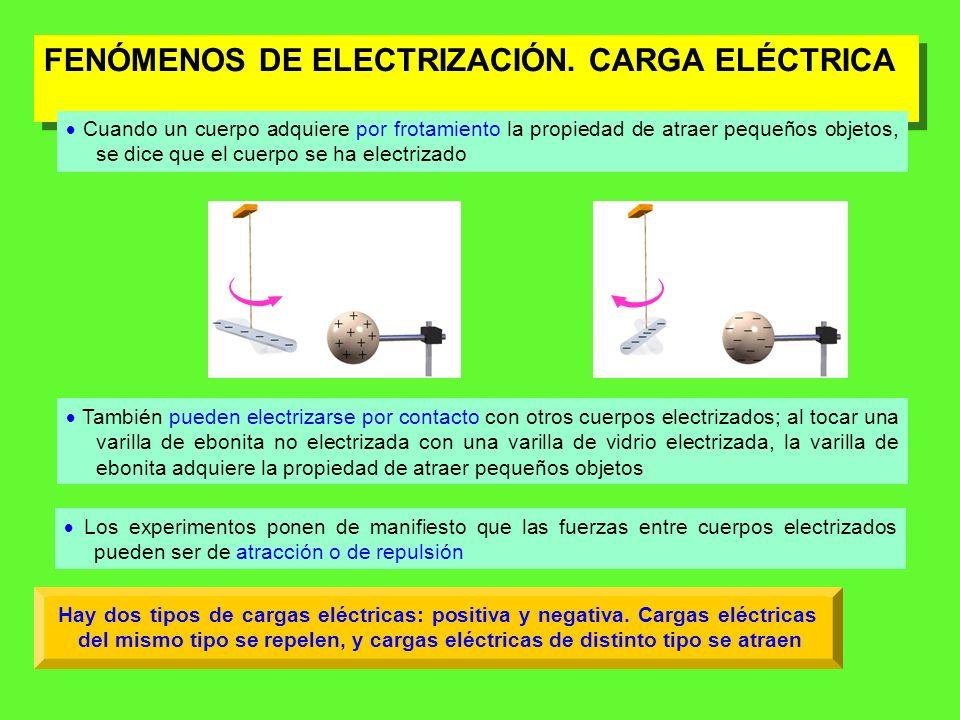 CAMPO ELÉCTRICO UNIFORME + _ Por ejemplo el campo eléctrico en el interior de un condensador plano es un campo eléctrico uniforme Un campo eléctrico en el que el vector intensidad de campo es igual en todos los puntos se denomina campo eléctrico uniforme