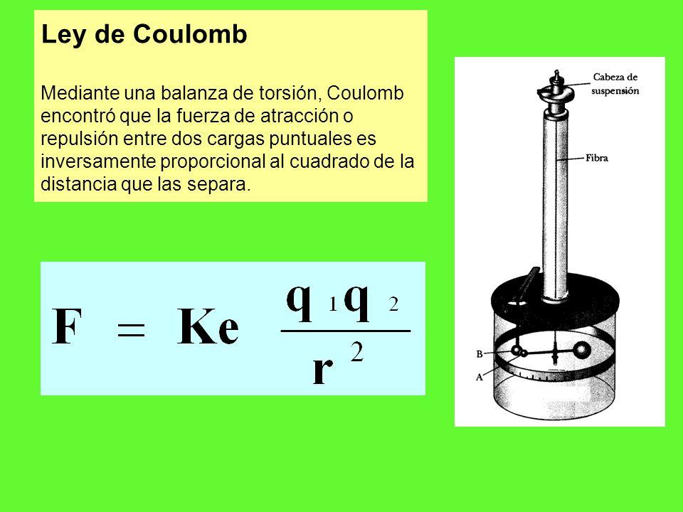 Obsérvese que la ley de Coulomb tiene la misma forma funcional que la Ley de Gravitación Universal NOTAS IMPORTANTES Cargas puntuales: cuerpos cargados cuyas dimensiones son despreciables comparadas con la distancia r que las separa.