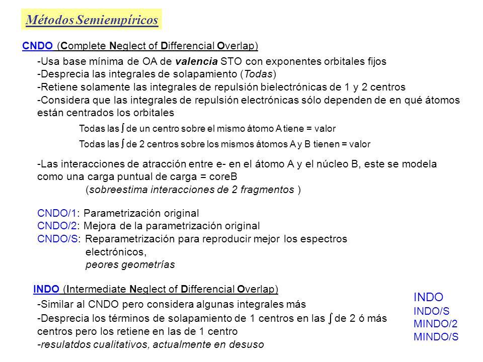 Métodos Semiempíricos CNDO (Complete Neglect of Differencial Overlap) -Usa base mínima de OA de valencia STO con exponentes orbitales fijos -Desprecia