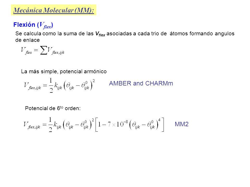 Mecánica Molecular (MM): Flexión ( V flex ) Se calcula como la suma de las V flex asociadas a cada trio de átomos formando angulos de enlace La más si