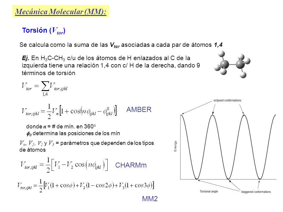 Mecánica Molecular (MM): Torsión ( V tor ) Se calcula como la suma de las V tor asociadas a cada par de átomos 1,4 Ej. En H 3 C-CH 3 c/u de los átomos