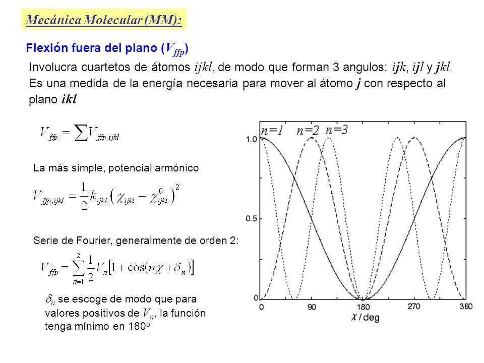 Mecánica Molecular (MM): Flexión fuera del plano ( V ffp ) Involucra cuartetos de átomos ijkl, de modo que forman 3 angulos: ijk, ijl y jkl Es una med