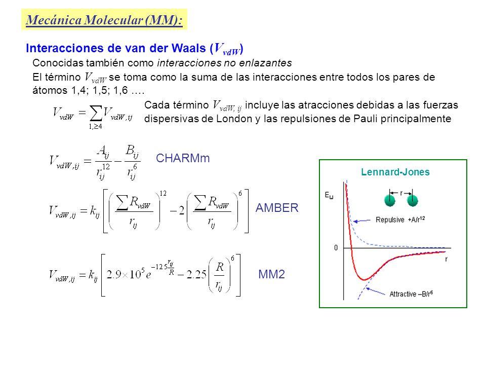 Mecánica Molecular (MM): Interacciones de van der Waals ( V vdW ) Conocidas también como interacciones no enlazantes El término V vdW se toma como la