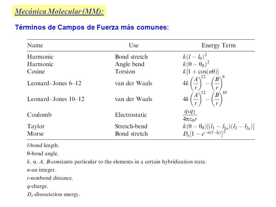 Mecánica Molecular (MM): Términos de Campos de Fuerza más comunes: