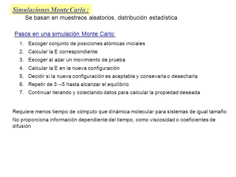 Simulaciones Monte Carlo : Se basan en muestreos aleatorios, distribución estadística Pasos en una simulación Monte Carlo: 1.Escoger conjunto de posic