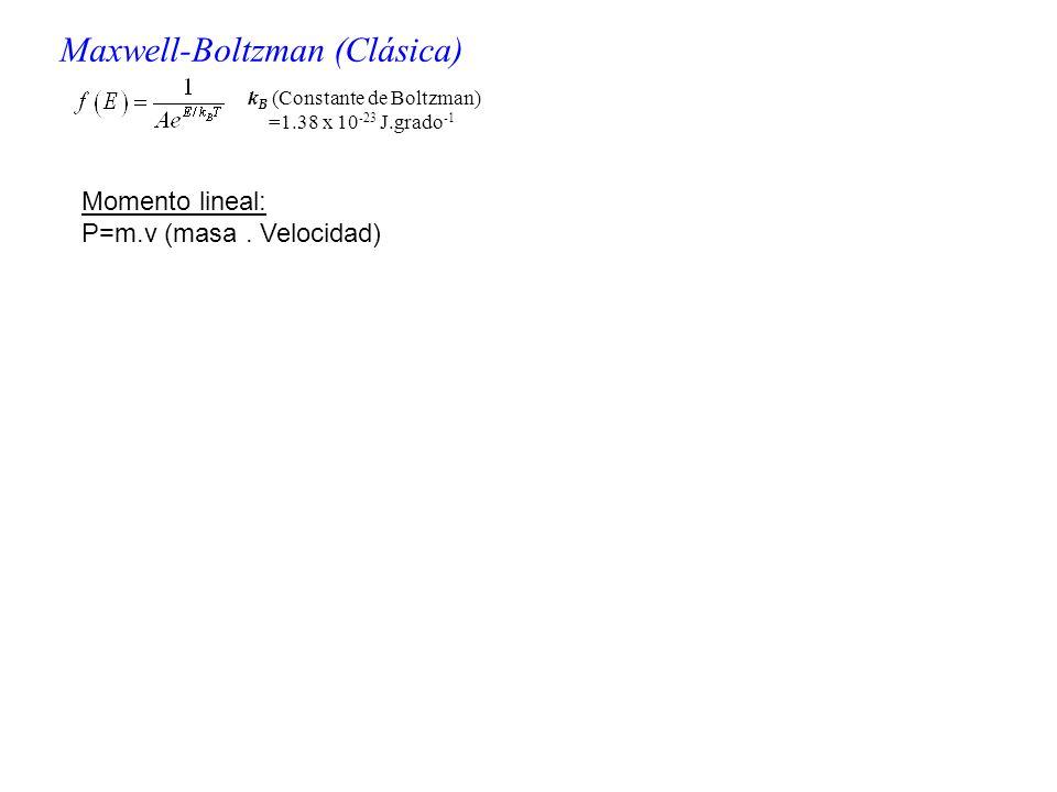 k B (Constante de Boltzman) =1.38 x 10 -23 J.grado -1 Maxwell-Boltzman (Clásica) Momento lineal: P=m.v (masa. Velocidad)