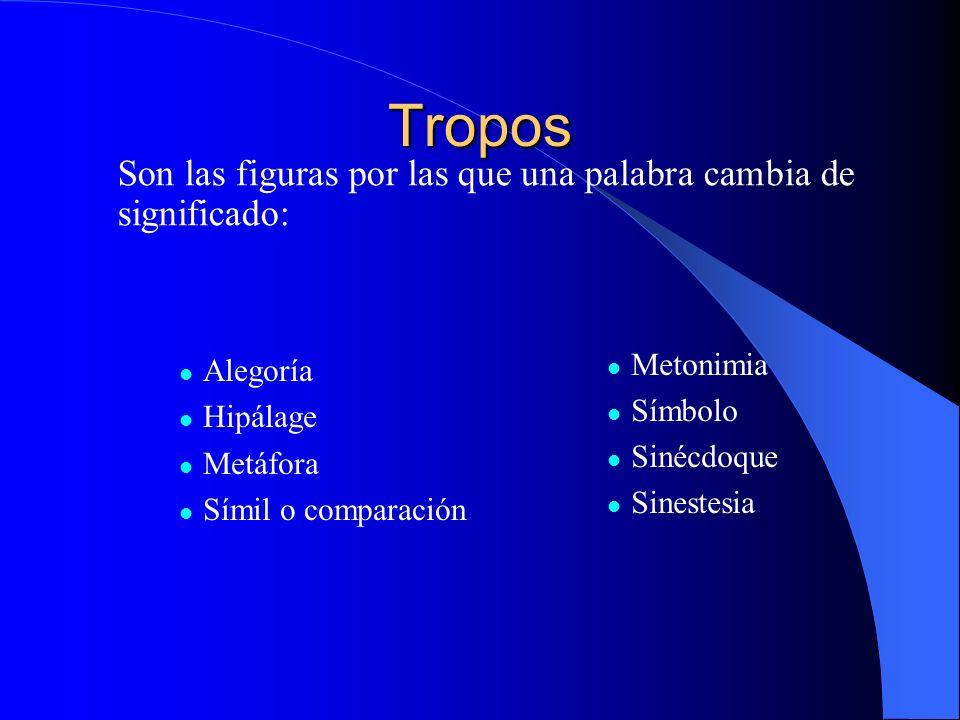 Tropos Alegoría Hipálage Metáfora Símil o comparación Metonimia Símbolo Sinécdoque Sinestesia Son las figuras por las que una palabra cambia de signif