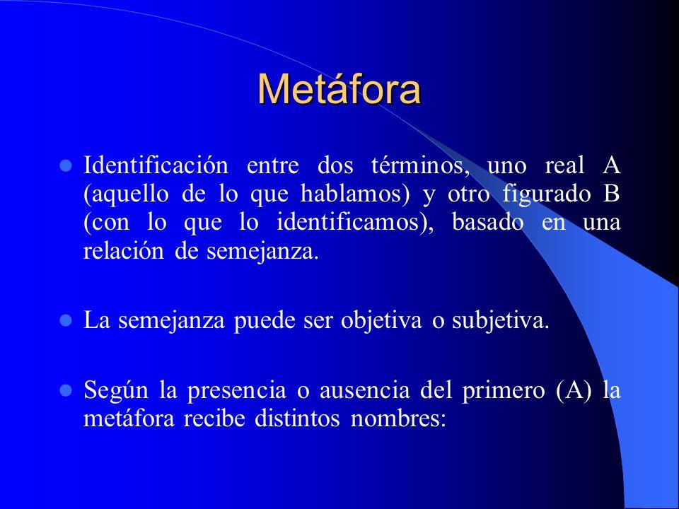 a) Metáfora impura o imagen El elemento real (A) y el imaginario (B) aparecen juntos y equiparados en plano de igualdad: A es B Tus dientes (A) son perlas (B)