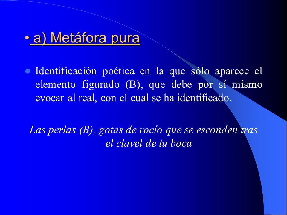a) Metáfora pura a) Metáfora pura Identificación poética en la que sólo aparece el elemento figurado (B), que debe por sí mismo evocar al real, con el