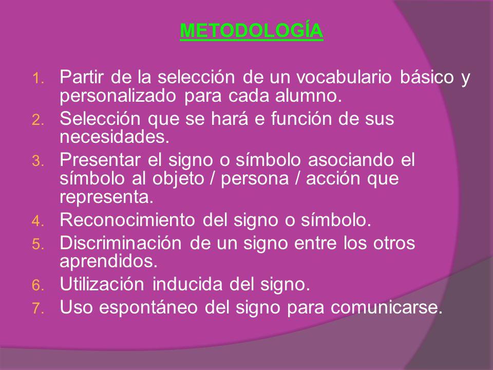 METODOLOGÍA 1.Partir de la selección de un vocabulario básico y personalizado para cada alumno.