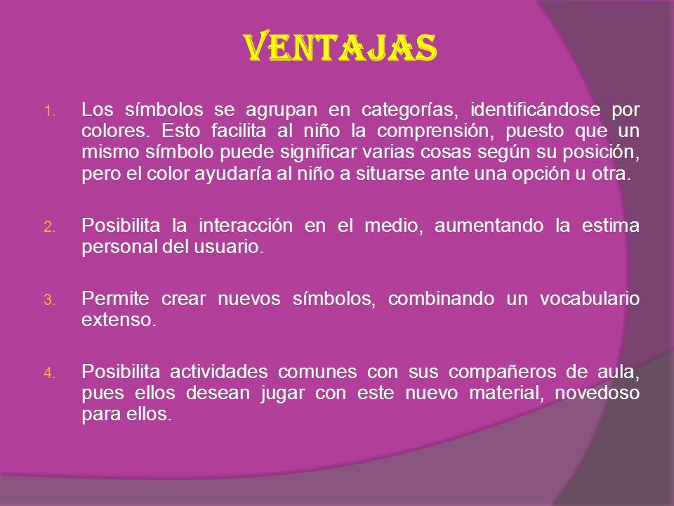 VENTAJAS 1.Los símbolos se agrupan en categorías, identificándose por colores.