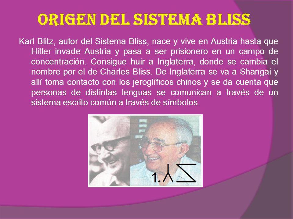 Origen del Sistema Bliss Karl Blitz, autor del Sistema Bliss, nace y vive en Austria hasta que Hitler invade Austria y pasa a ser prisionero en un campo de concentración.