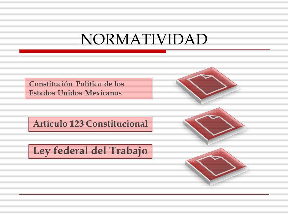 PROCEDIMIENTO ADMINISTRATIVO PARA ELABORAR LA NÓMINA 1.Definición de políticas de pago y de descuento.