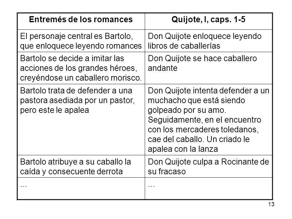 13 Entremés de los romancesQuijote, I, caps. 1-5 El personaje central es Bartolo, que enloquece leyendo romances Don Quijote enloquece leyendo libros