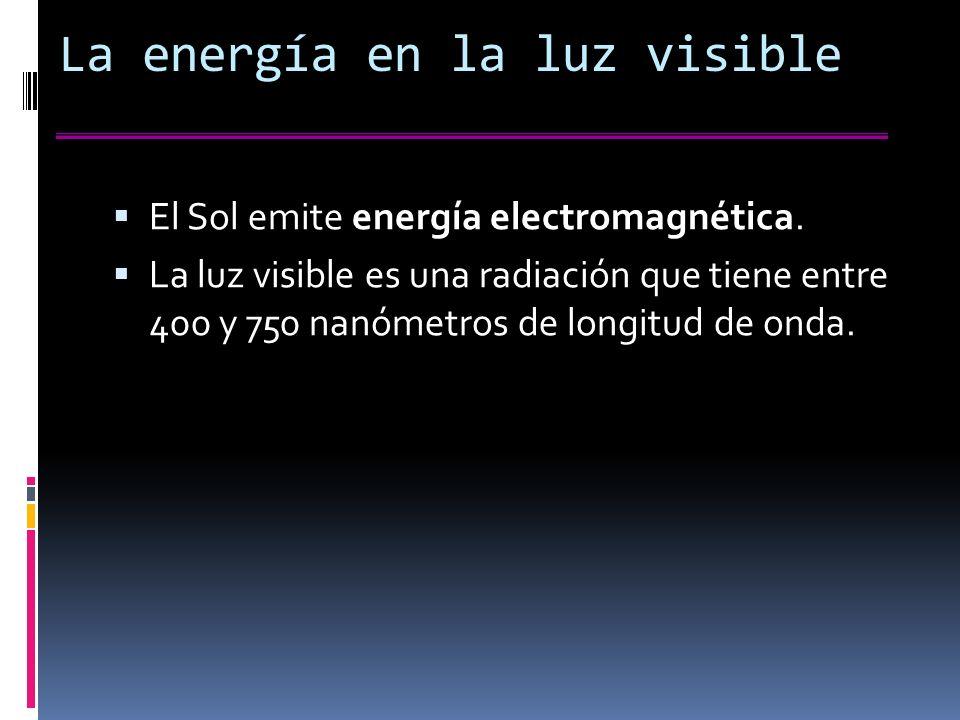 La energía en la luz visible El Sol emite energía electromagnética.