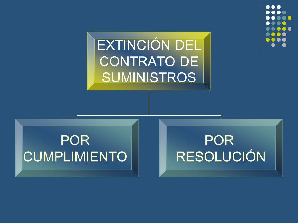 EXTINCIÓN DEL CONTRATO DE SUMINISTROS POR CUMPLIMIENTO POR RESOLUCIÓN
