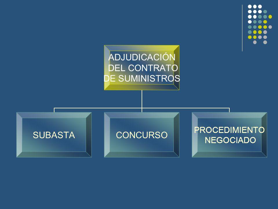 ADJUDICACIÓN DEL CONTRATO DE SUMINISTROS SUBASTACONCURSO PROCEDIMIENTO NEGOCIADO