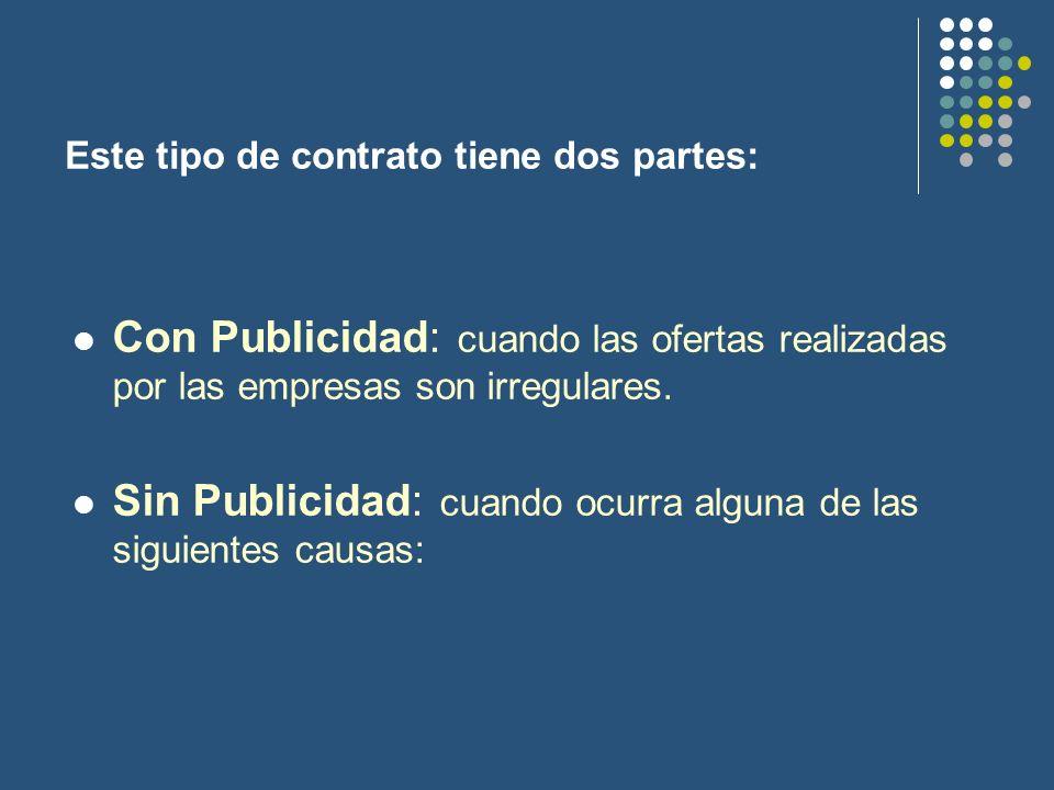 Este tipo de contrato tiene dos partes: Con Publicidad: cuando las ofertas realizadas por las empresas son irregulares. Sin Publicidad: cuando ocurra