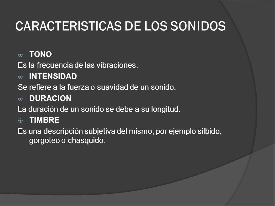 CARACTERISTICAS DE LOS SONIDOS TONO Es la frecuencia de las vibraciones. INTENSIDAD Se refiere a la fuerza o suavidad de un sonido. DURACION La duraci