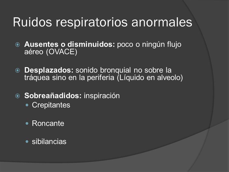 Ruidos respiratorios anormales Ausentes o disminuidos: poco o ningún flujo aéreo (OVACE) Desplazados: sonido bronquial no sobre la tráquea sino en la