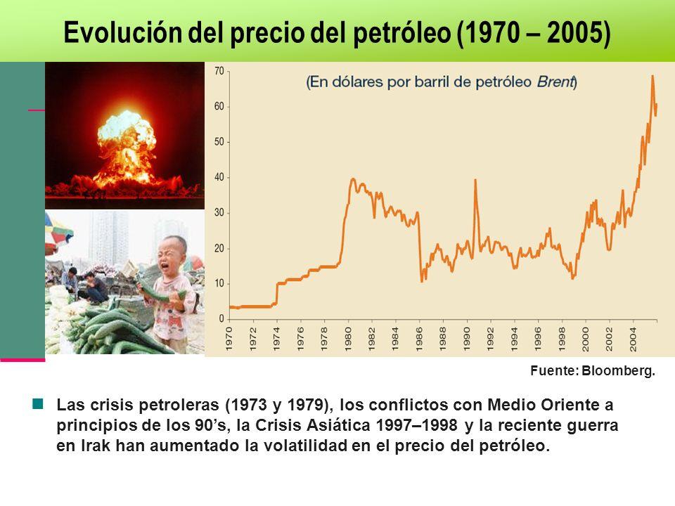 Evolución del precio del petróleo (1970 – 2005) Las crisis petroleras (1973 y 1979), los conflictos con Medio Oriente a principios de los 90s, la Cris