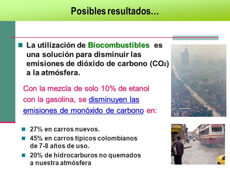 La utilización de Biocombustibles es una solución para disminuir las emisiones de dióxido de carbono (CO 2 ) a la atmósfera. La utilización de Biocomb