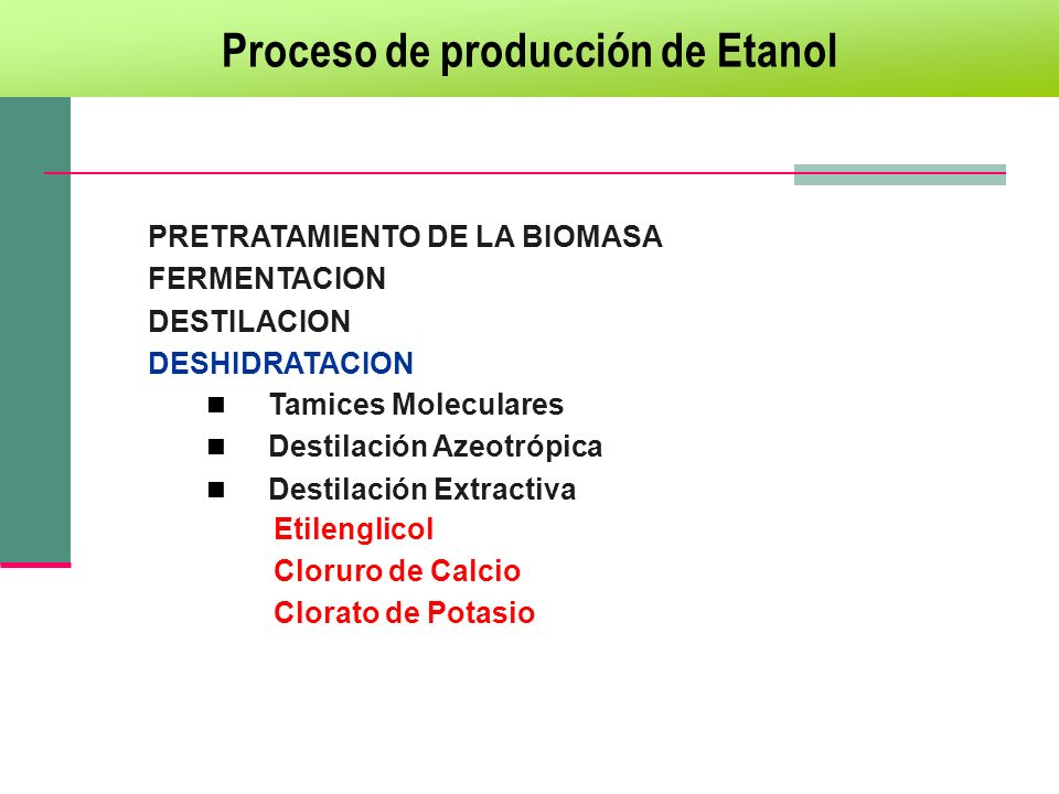 Proceso de producción de Etanol PRETRATAMIENTO DE LA BIOMASA FERMENTACION DESTILACION DESHIDRATACION Tamices Moleculares Destilación Azeotrópica Desti