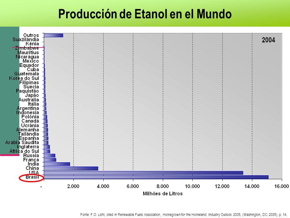 Producción de Etanol en el Mundo 2004 Fonte: F.O. Licht, cited in Renewable Fuels Association, Homegrown for the Homeland: Industry Outlook 2005, (Was