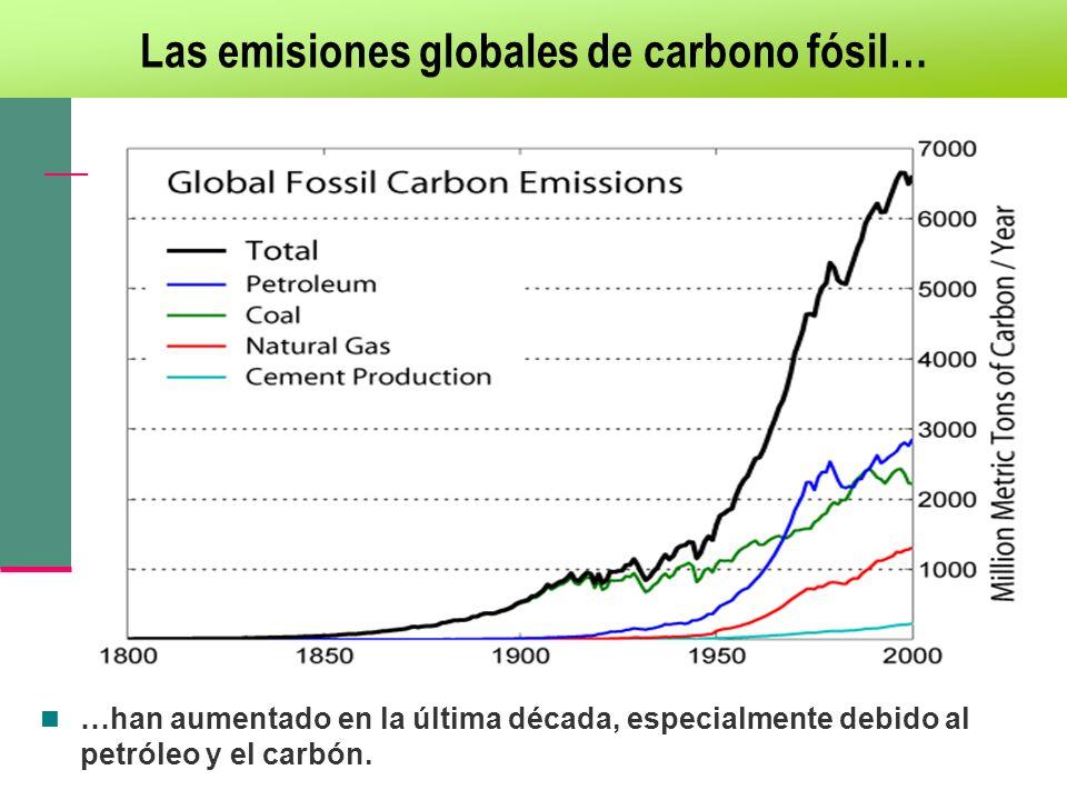 Las emisiones globales de carbono fósil… …han aumentado en la última década, especialmente debido al petróleo y el carbón.