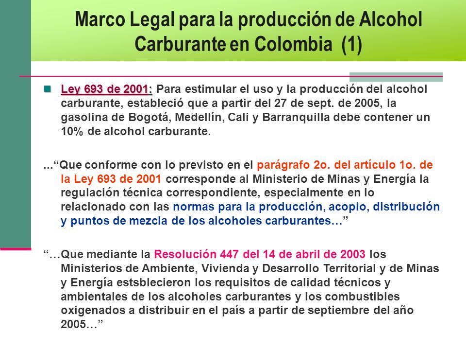 Marco Legal para la producción de Alcohol Carburante en Colombia (1) Ley 693 de 2001: Ley 693 de 2001: Para estimular el uso y la producción del alcoh