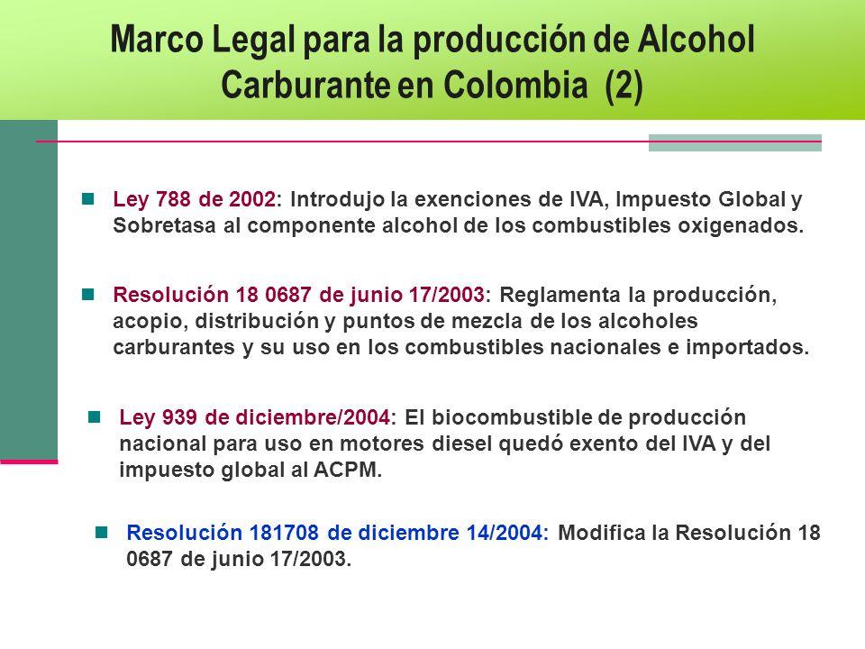 Ley 788 de 2002: Introdujo la exenciones de IVA, Impuesto Global y Sobretasa al componente alcohol de los combustibles oxigenados. Resolución 18 0687