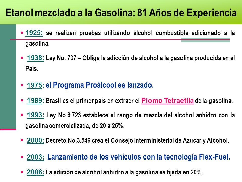 Etanol mezclado a la Gasolina: 81 Años de Experiencia 1925: se realizan pruebas utilizando alcohol combustible adicionado a la gasolina. 1938: Ley No.