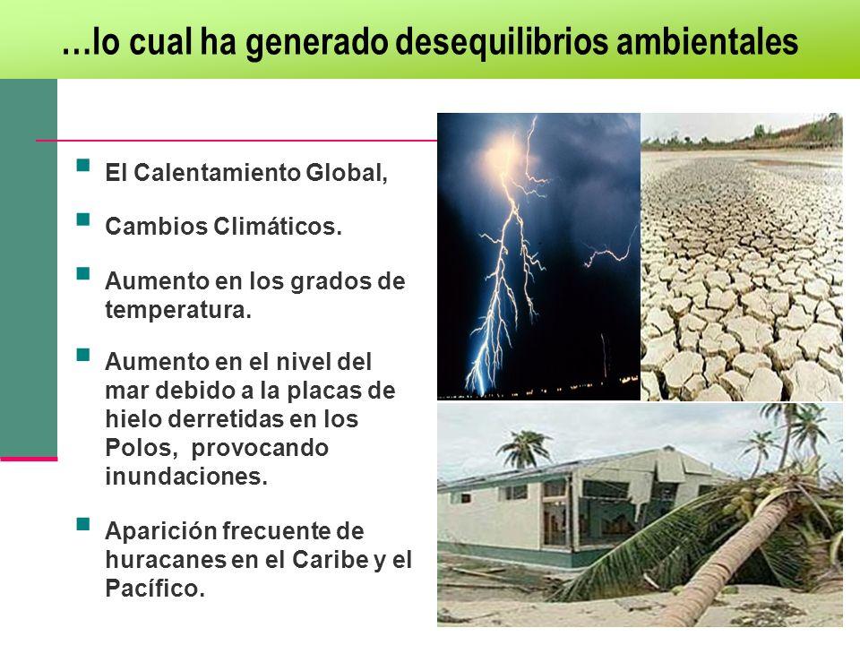 …lo cual ha generado desequilibrios ambientales Aparición frecuente de huracanes en el Caribe y el Pacífico. Cambios Climáticos. El Calentamiento Glob