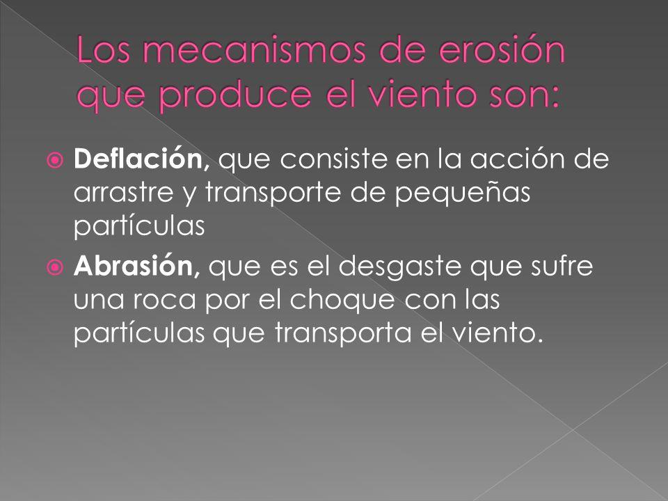Deflación, que consiste en la acción de arrastre y transporte de pequeñas partículas Abrasión, que es el desgaste que sufre una roca por el choque con