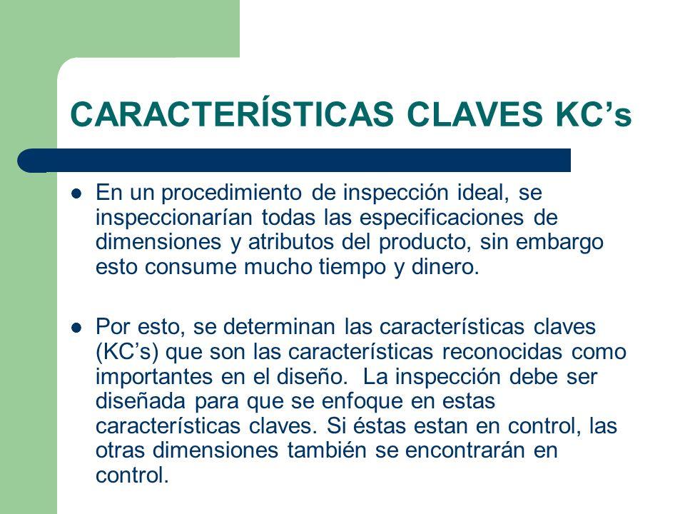 CARACTERÍSTICAS CLAVES KCs En un procedimiento de inspección ideal, se inspeccionarían todas las especificaciones de dimensiones y atributos del producto, sin embargo esto consume mucho tiempo y dinero.