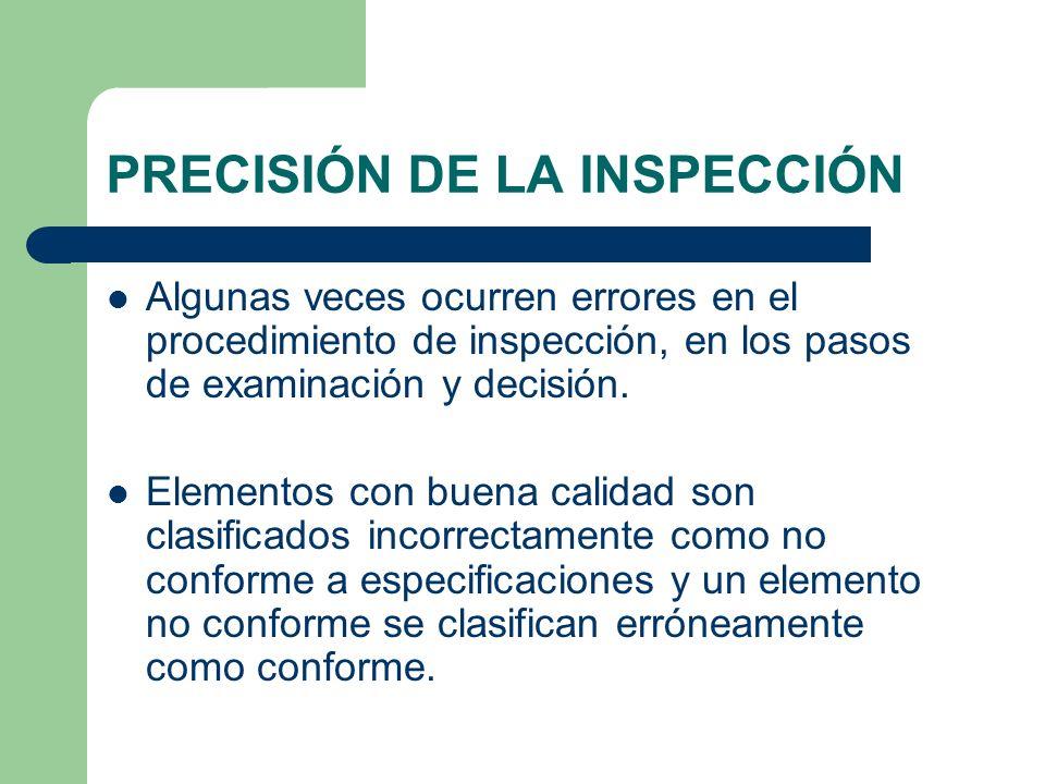 PRECISIÓN DE LA INSPECCIÓN Algunas veces ocurren errores en el procedimiento de inspección, en los pasos de examinación y decisión.