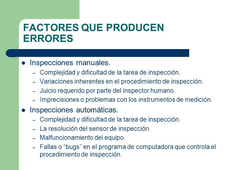 FACTORES QUE PRODUCEN ERRORES Inspecciones manuales.