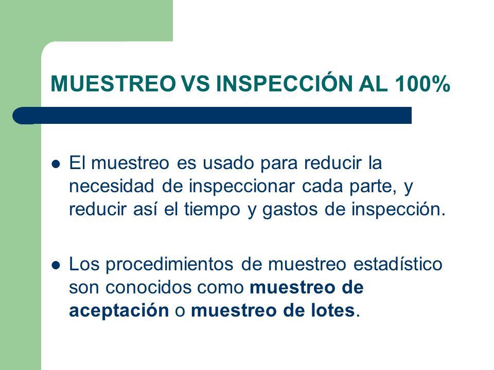 MUESTREO VS INSPECCIÓN AL 100% El muestreo es usado para reducir la necesidad de inspeccionar cada parte, y reducir así el tiempo y gastos de inspección.