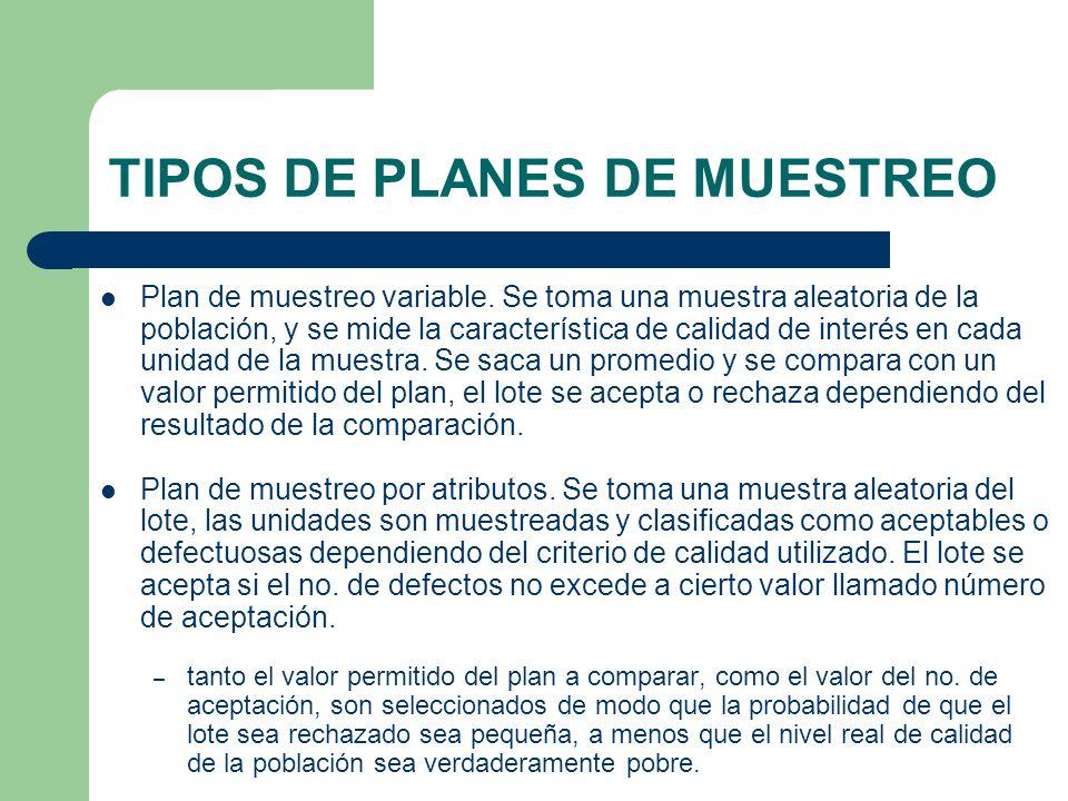 TIPOS DE PLANES DE MUESTREO Plan de muestreo variable.