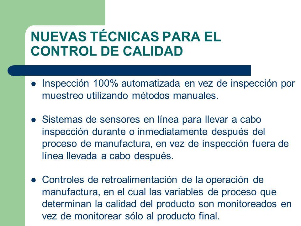 NUEVAS TÉCNICAS PARA EL CONTROL DE CALIDAD Inspección 100% automatizada en vez de inspección por muestreo utilizando métodos manuales.