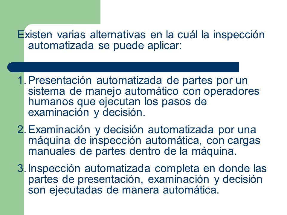 Existen varias alternativas en la cuál la inspección automatizada se puede aplicar: 1.Presentación automatizada de partes por un sistema de manejo automático con operadores humanos que ejecutan los pasos de examinación y decisión.